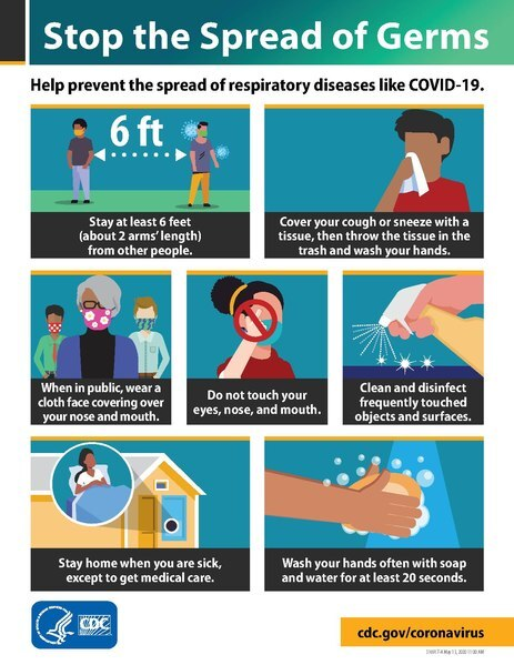 Stop the Spread of Germs. Visit cdc.gov/coronavirus for more information